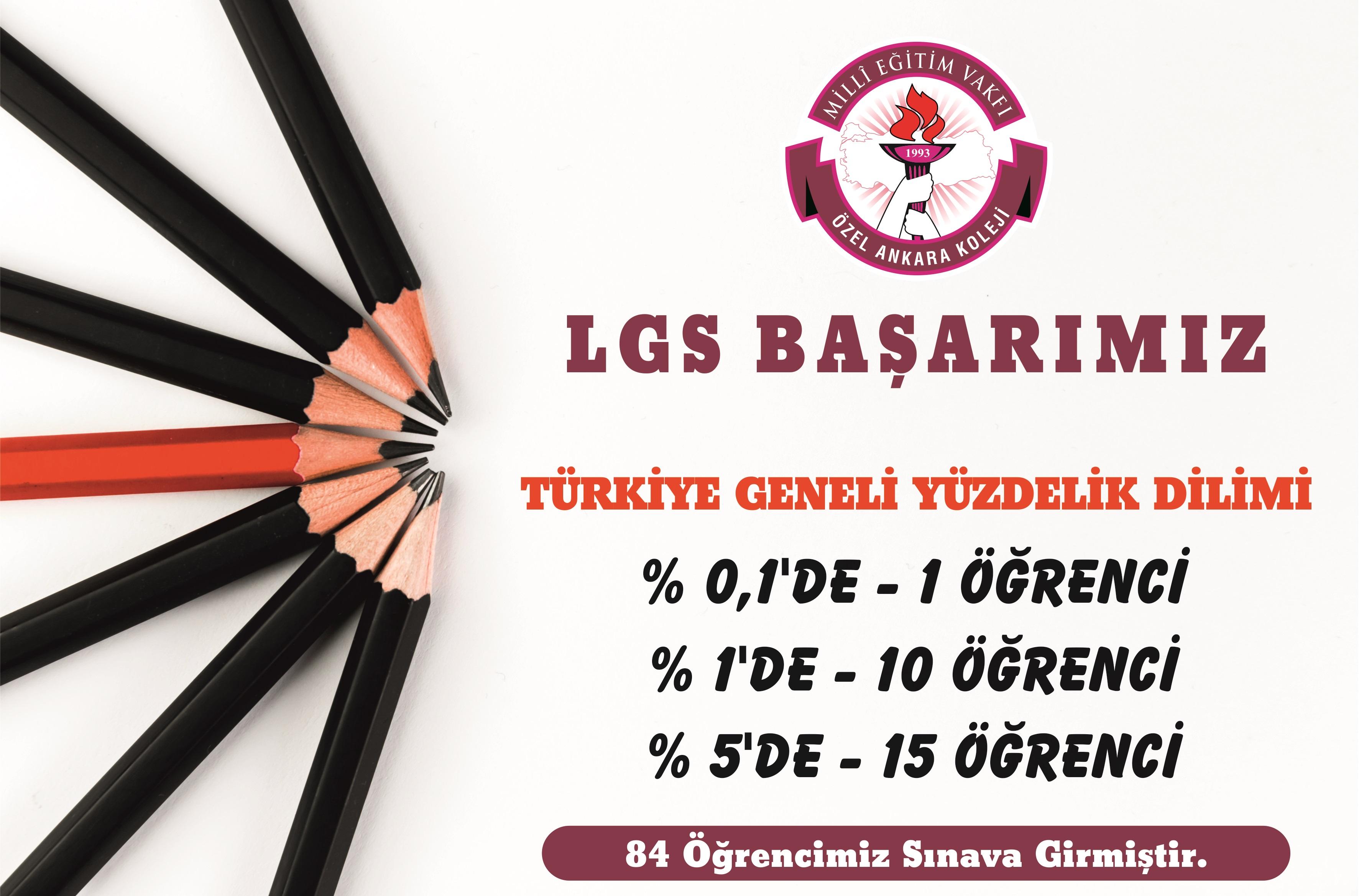 LGS BAŞARIMIZ